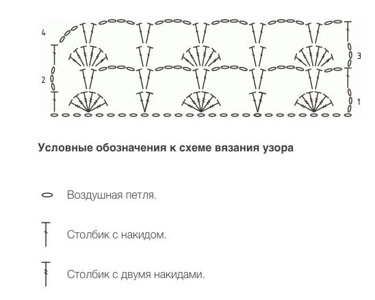 Схема: узор крючком Ракушка №1