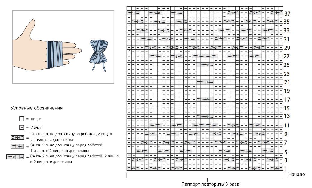 Шапка спицами с отворотом изнаночной гладью схема вязания с подробным описанием
