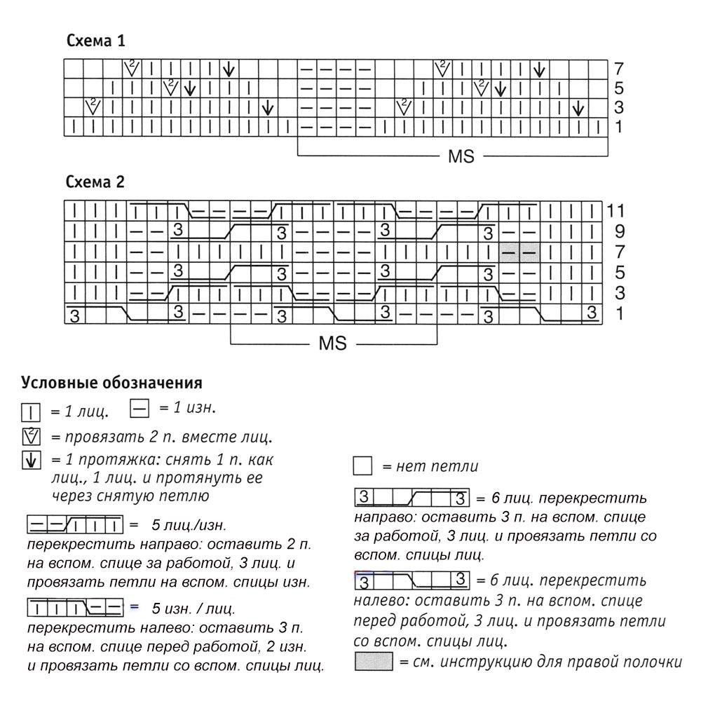 Жакет спицами с рюшей, проходящей по низу схема вязания с подробным описанием