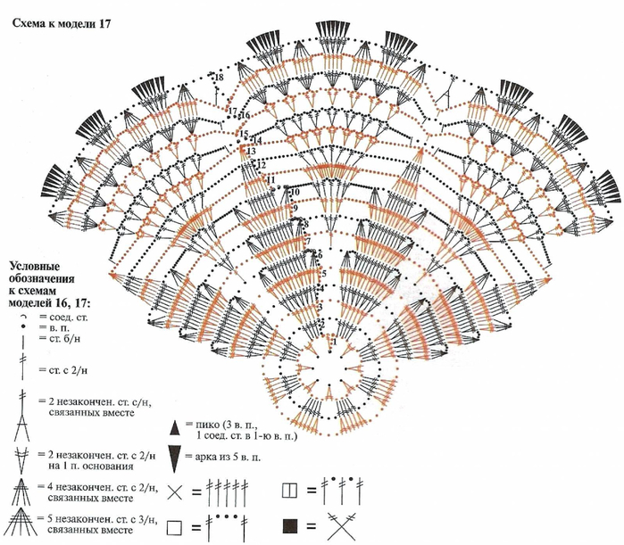 Ажурная салфетка крючком круглая схема вязания с подробным описанием