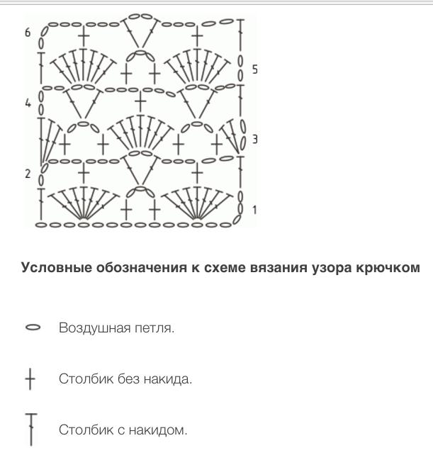 Схема узора крючком Ракушка №2