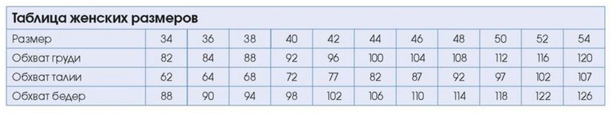 Таблица женских размеров для жакета