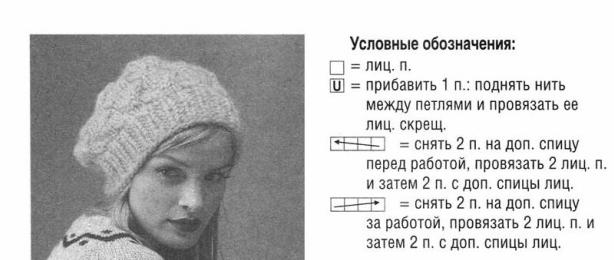 Объемная шапка спицами с узором из кос условные обозначения