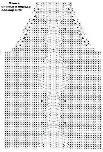 Теплый пуловер на крупных спицами схема вязания спицами