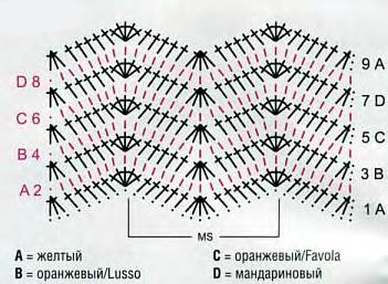 Схема узора крючком Зигзаг