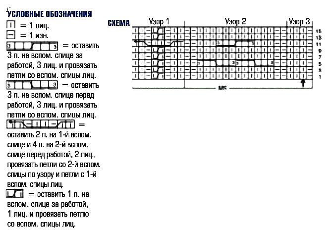 Вязаная кофта спицами на молнии схема вязания спицами с подробным описанием