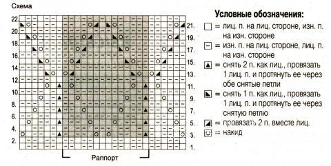 Ажурный жакет спицами на пуговицах схема вязания с подробным описанием