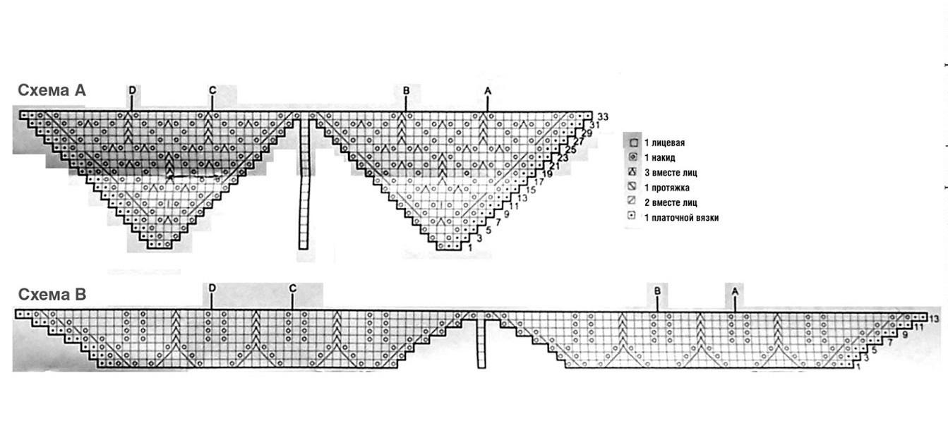 Воздушная шаль спицами ажурным узором схема вязания с подробным описанием