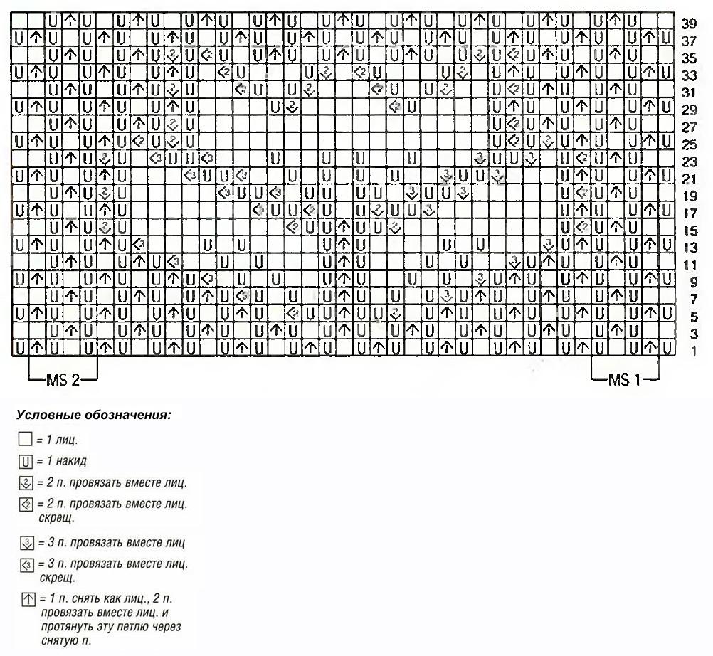 Схема ажурный узор спицами Листья 2