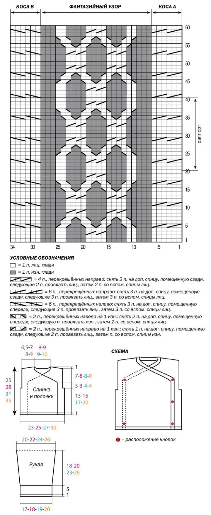 Детский жакет спицами от 1 до 12 месяцев схема вязания с подробным описанием