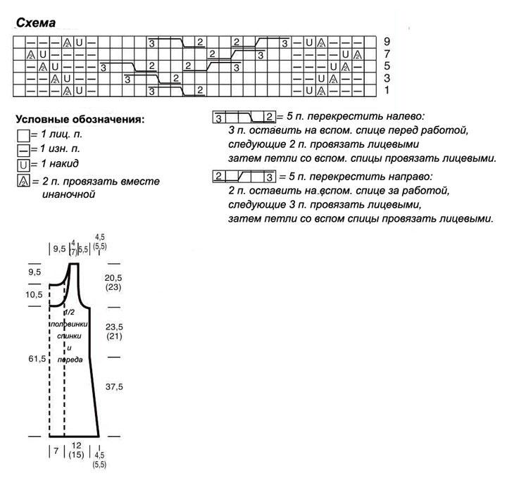Летняя туника спицами ажурным узором схема вязания с подробным описанием
