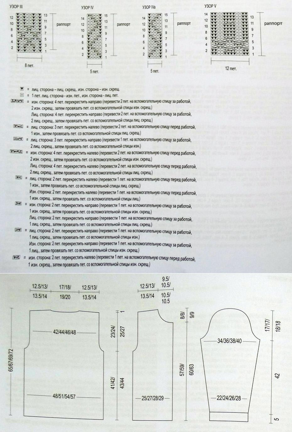 Мужской жакет на пуговицах спицами схема вязания с подробным описанием