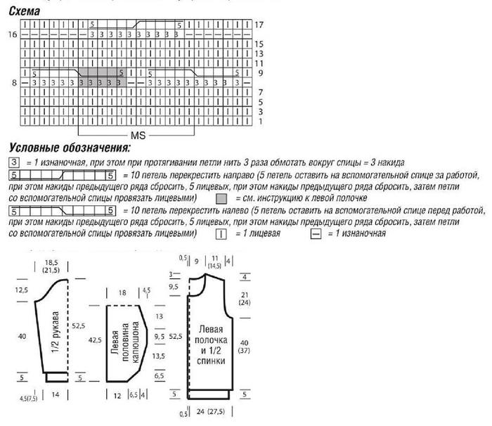 Кофта с капюшоном спицами из пряжи оранжевого цвета схема вязания спицами, выкройка и условные обозначения