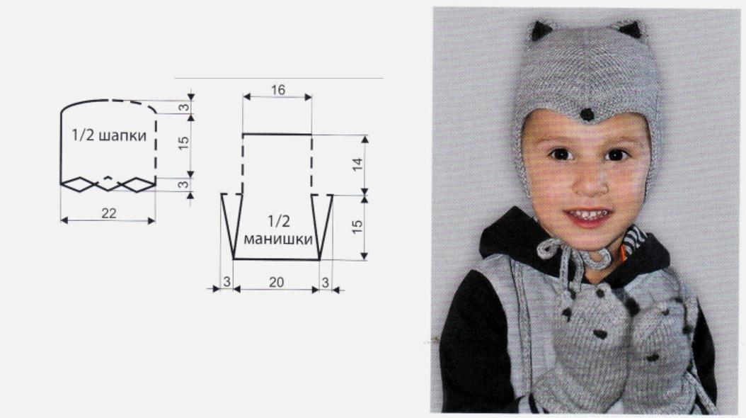 Детский комплект спицами от 1 года до 1,5 лет выкройка
