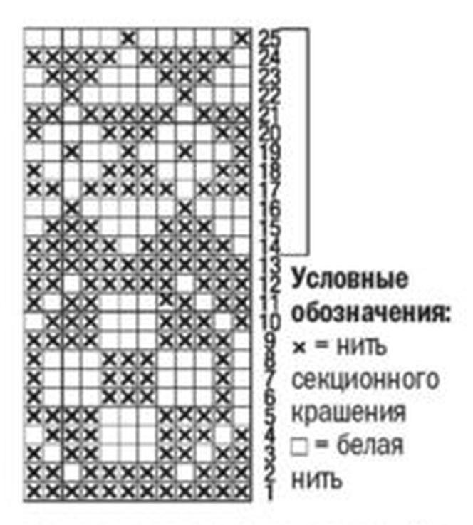 Шапочка и шарф спицами жаккардовым узором схема вязания