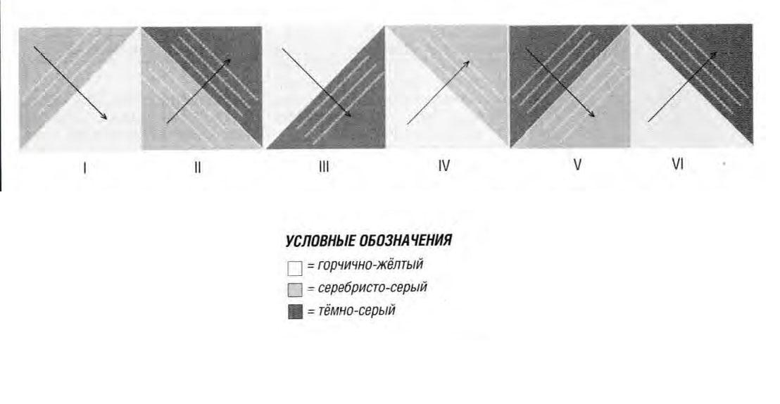 Длинный шарф спицами из пряжи двух цветов схема вязания с подробным описанием