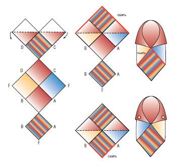 Домашние тапочки спицами в стиле пэчворк с отворотом схема вязания с подробным описанием