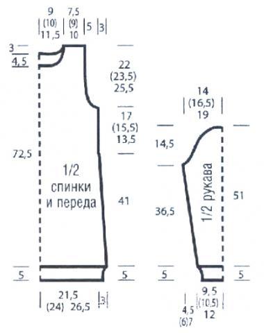 Платье спицами с геометрическим рисунком выкройка