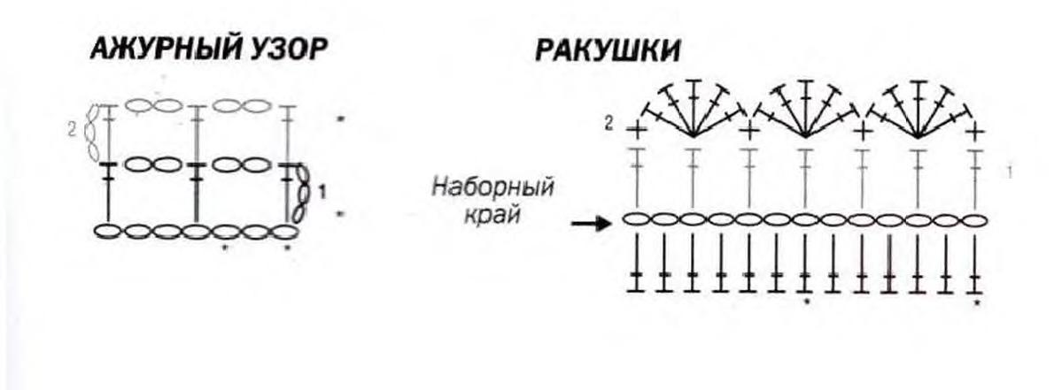 Летняя туника крючком в филейной технике схема вязания с подробным описанием