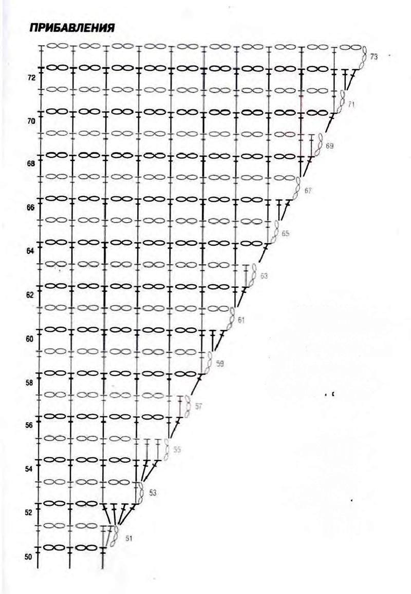 Летняя туника крючком в филейной технике схема прибавлений