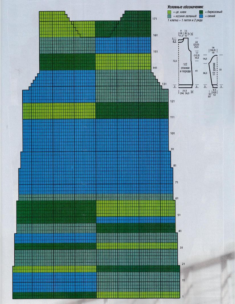 Платье спицами с геометрическим рисунком схема вязания