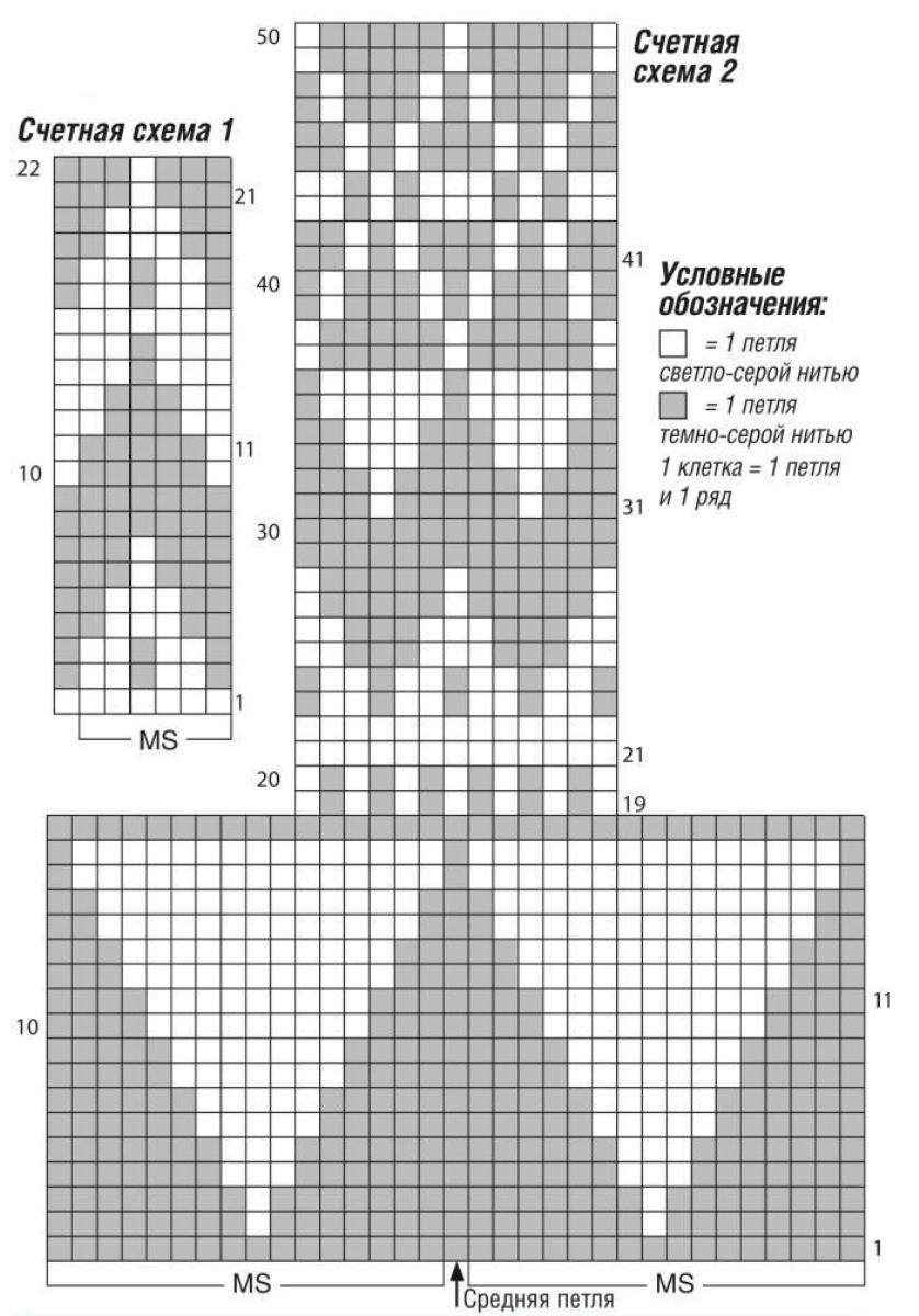 Счетная схема вязания жаккардового узора