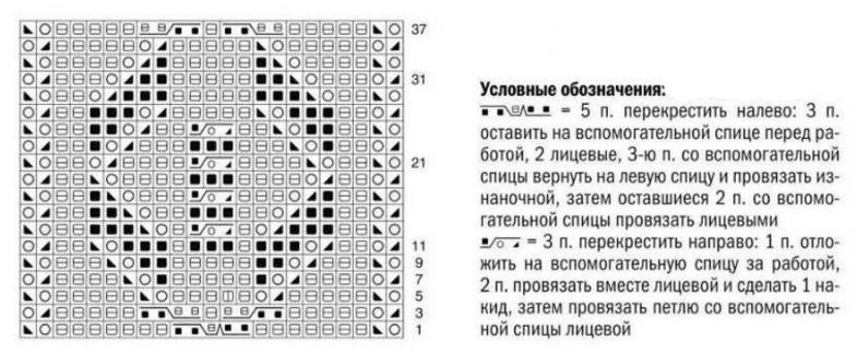 Туника спицами с продольным ажурным узором схема вязания спицами с подробным описанием