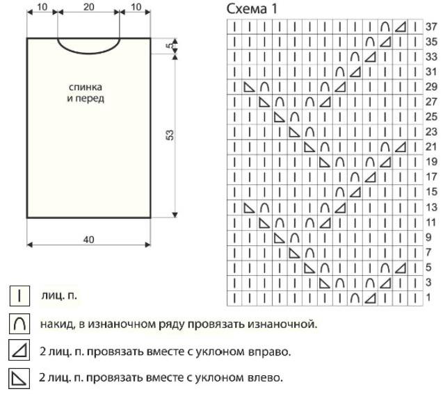 Простой топ спицами с ажурным узором схема вязания спицами с подробным описанием