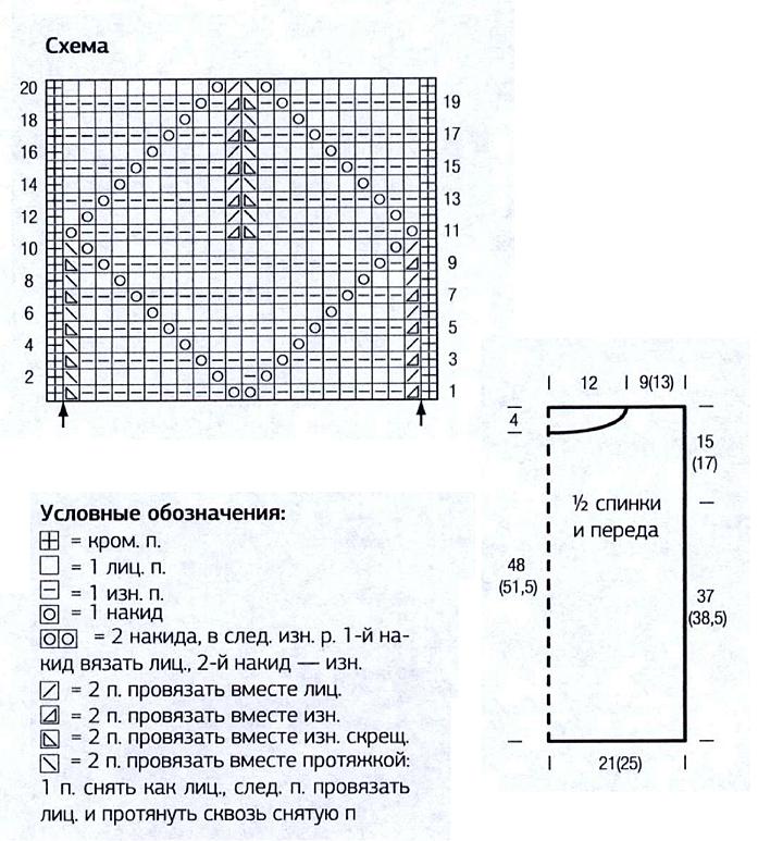Топ спицами с ажурным узором Листья схема вязания с подробным описанием