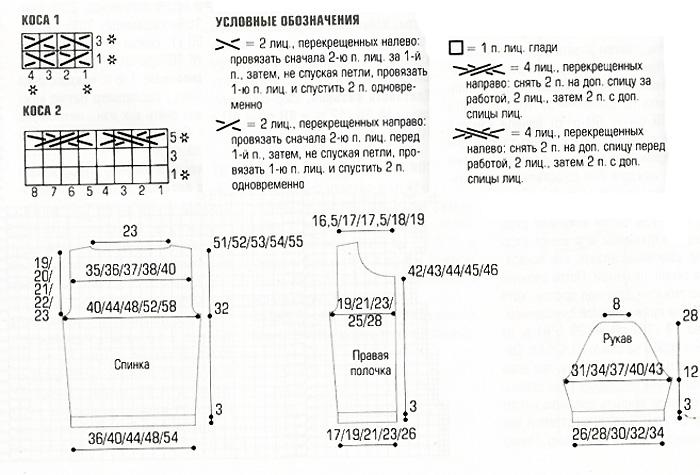 Ажурный жакет спицами Нежная мята схема вязания с подробным описанием