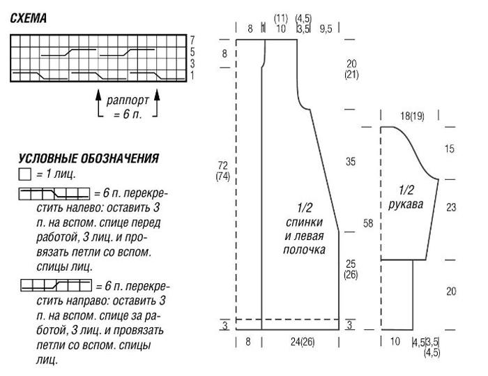 Кардиган спицами с узором плетенка на планках схема вязания спицами с подробным описанием