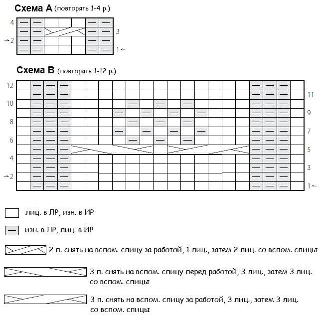 Короткий кардиган спицами Бруклин Твид схема вязания с подробным описанием