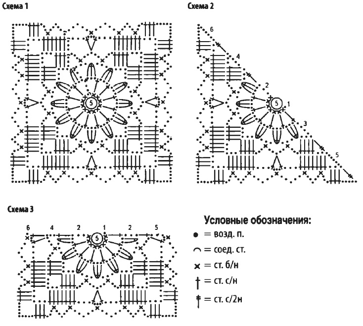 Удлиненный кардиган крючком из ажурных мотивов схема вязания мотивов крючком с подробным описанием
