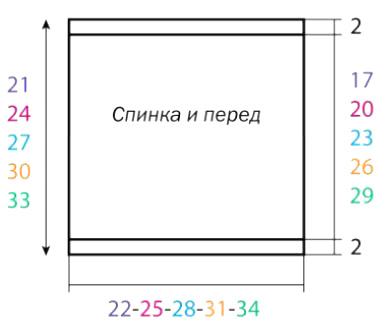 Детский топ спицами на бретельках выкройка схема вязания спицами с подробным описанием