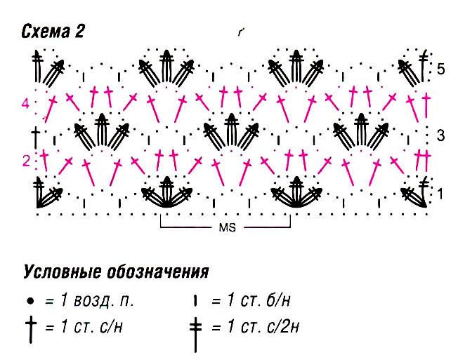 Ажурный жакет крючком на одной пуговице схема вязания и условные обозначения