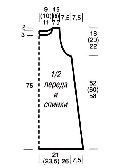 Пляжное платье спицами ажурным узором выкройка