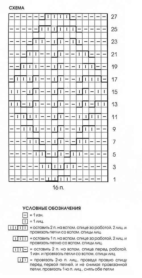 Пуловер спицами с V-образной горловиной из Кос и Аранов схема вязания спицами