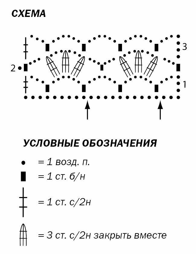 Широкий палантин крючком с ажурным узором схема вязания крючком