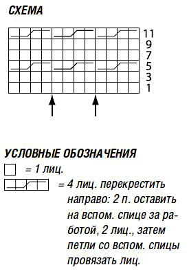 Кардиган спицами с широкой планкой из пряжи двух цветов схема вязания спицами