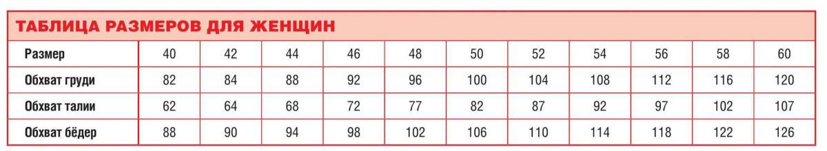 Короткий топ крючком с широким воротником таблица женских размеров