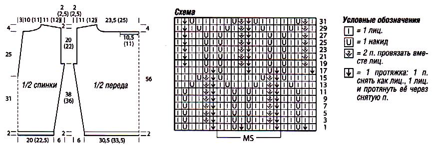 Ажурный топ спицами с открытой спинкой выкройка и схема вязания