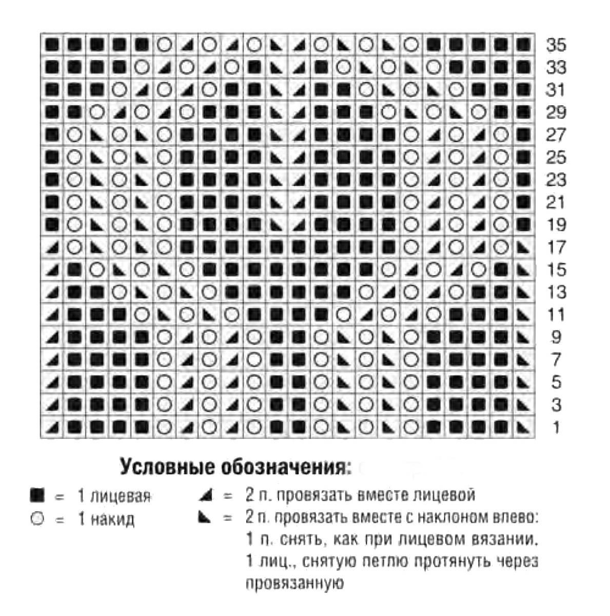 Туника спицами с ажурными вставками схема вязания спицами с подробным описанием