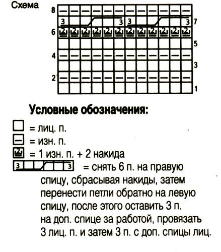 Белая туника спицами с дырчатым узором схема вязания и условные обозначения