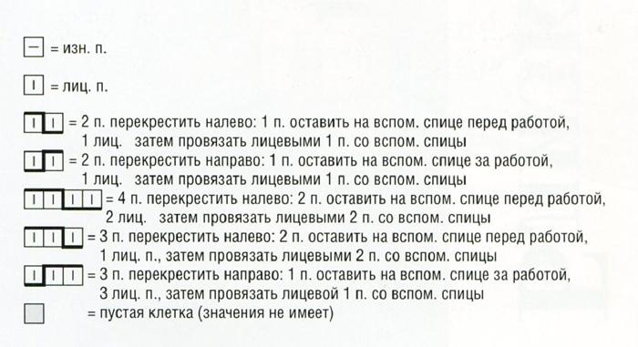Женский комбинезон спицами с узором из Кос условные обозначения