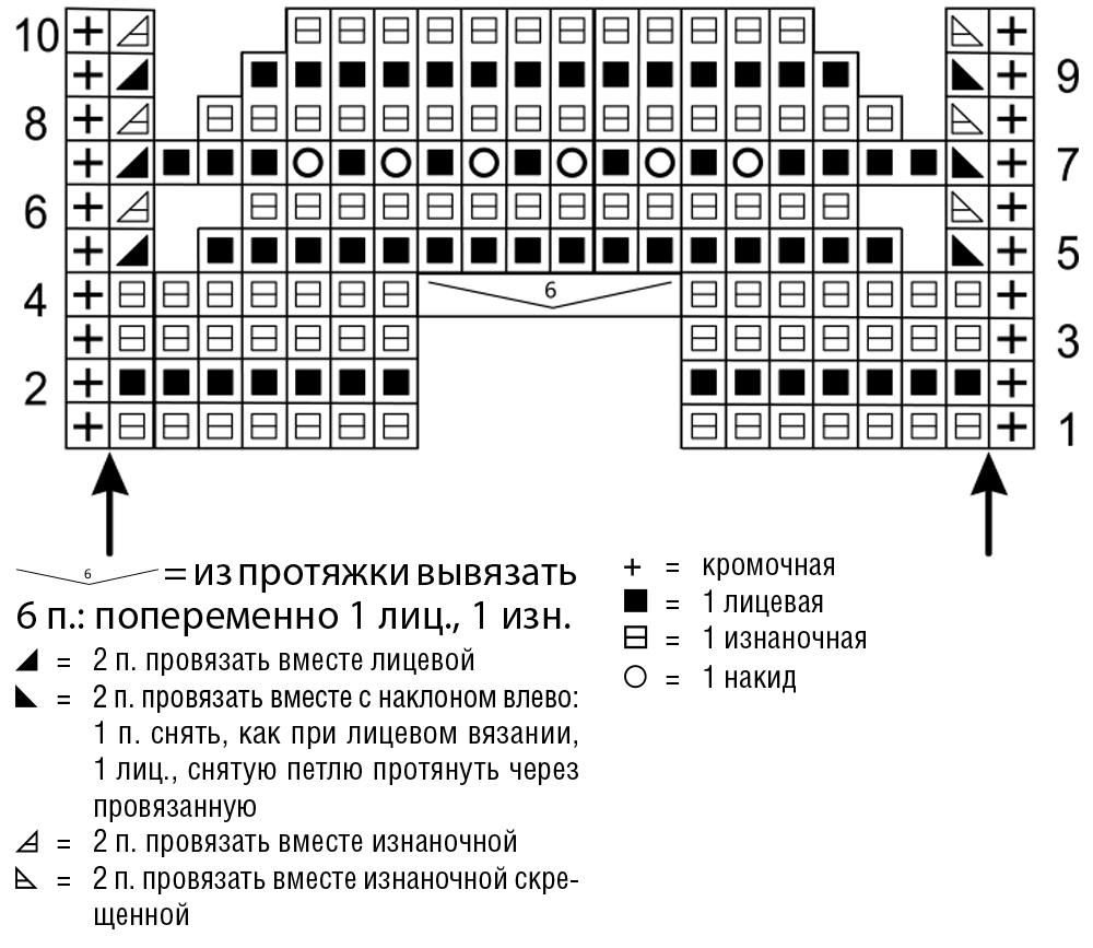 Летний топ спицами зигзагообразным узором схема вязания с подробным описанием