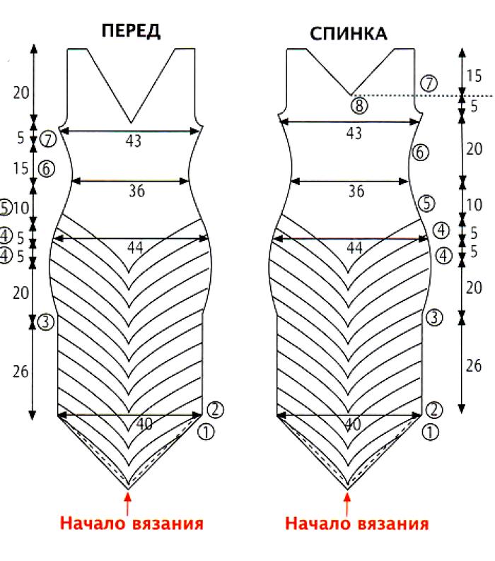 Полосатое платье спицами V-образным вырезом