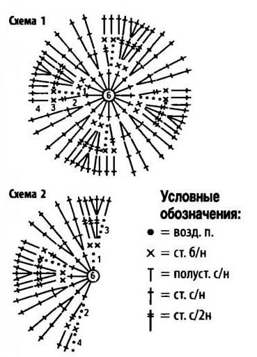 Летний кардиган из мотивов крючком Схема вязания узора крючком с подробным описанием