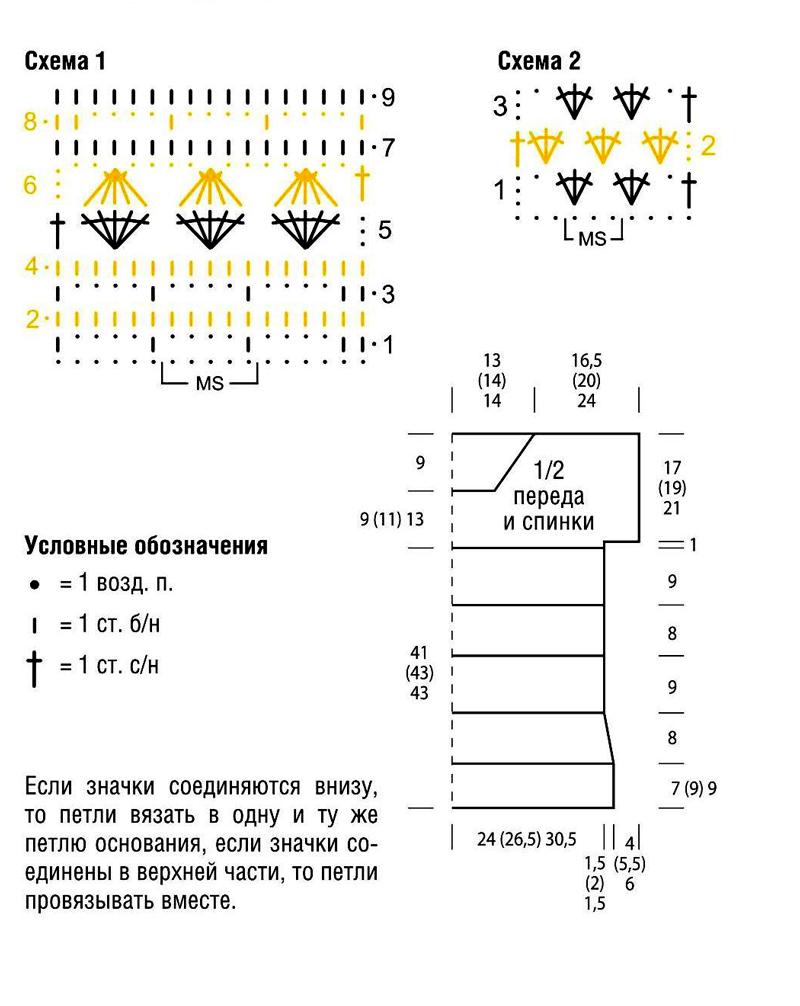 Полосатая туника крючком в пастельных тонах схема вязания с подробным описанием