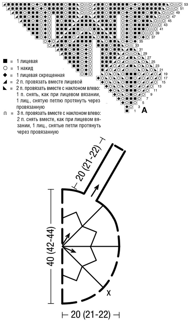 Нежный топ спицами с ажурным цветком по центру схема вязания с подробным описанием