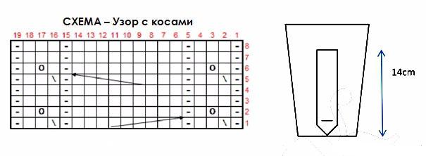 Женский кардиган-прямоугольник спицами Лаура схема вязания узора Коса